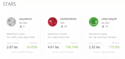 Who provides the best indian stock market recommendations for day how it works fandeluxe Choice Image