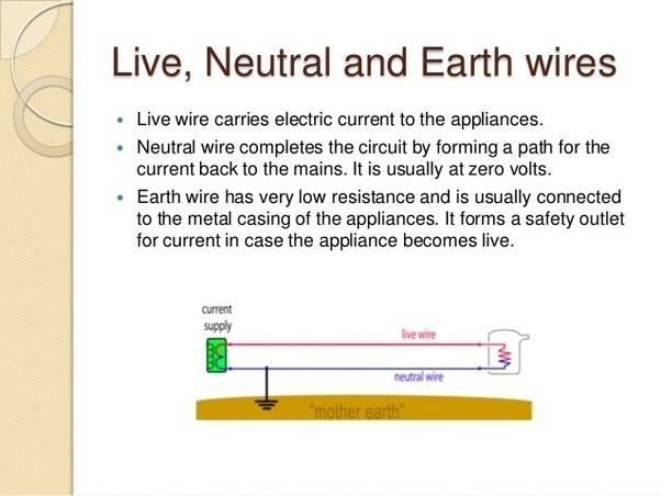 what are the differences between live earth and neutral wire quora rh quora com wiring an outlet circuit wiring an outlet with switch
