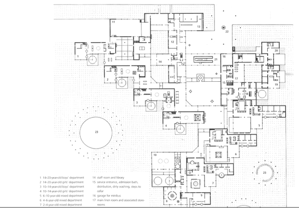 Les Plans Architecturaux what are tartan grids in architecture? - quora
