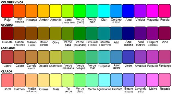 Qué Colores Hay Que Mezclar Para Crear El Color Blanco Quora