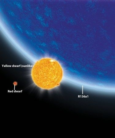 The Most Massive Star Known In The Universe Main-qimg-3f56f5849f4e0f102dfe4d4fbf8e28db