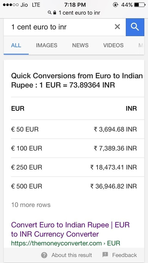 What Is The Value Of 1 Euro Cent In Indian Currency Quora