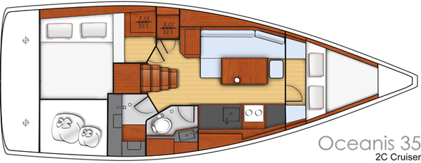 What is the best sailboat for two people to live aboard in