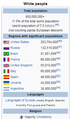 World Population By Race >> What Ethnicity Is The Majority In The World Quora