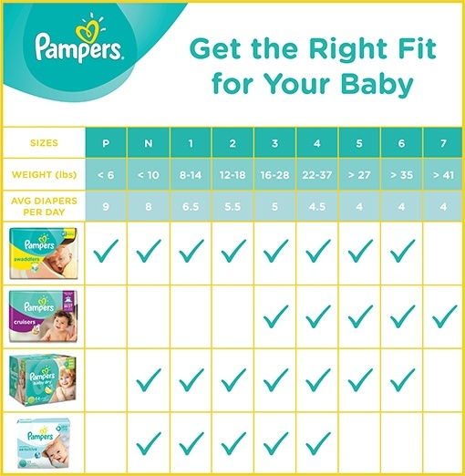 What\'s the main difference between all the types of Pampers\' diapers ...