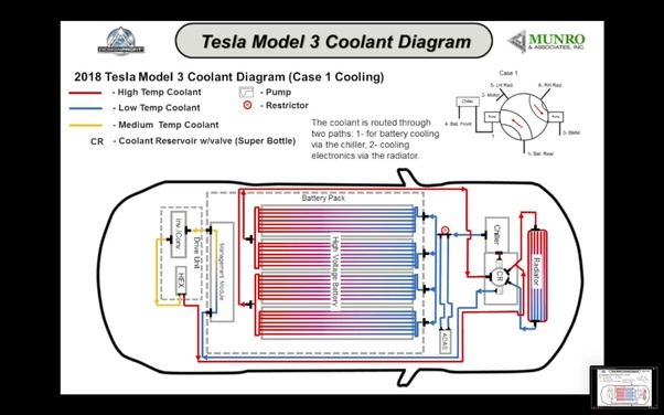 What is Tesla Superbottle? - Quora
