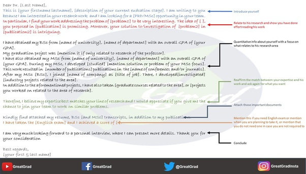 Passion for engineering essay