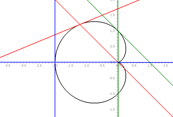 What is the angle between the radius vector and the tangent