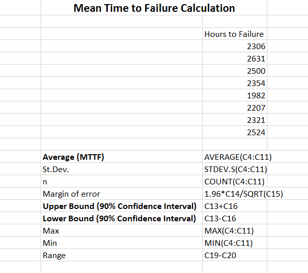 How to calculate mean time to failure (MTTF) in Excel - Quora