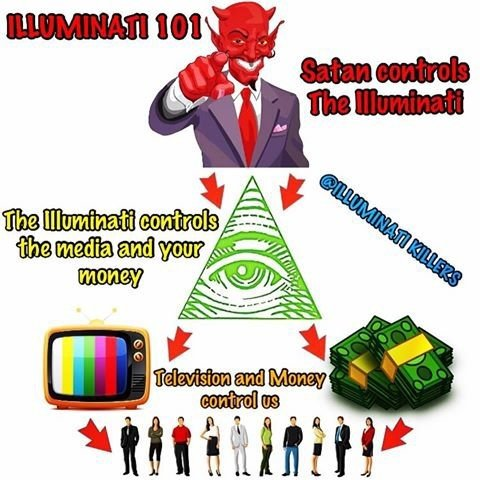 Image result for illuminati companies