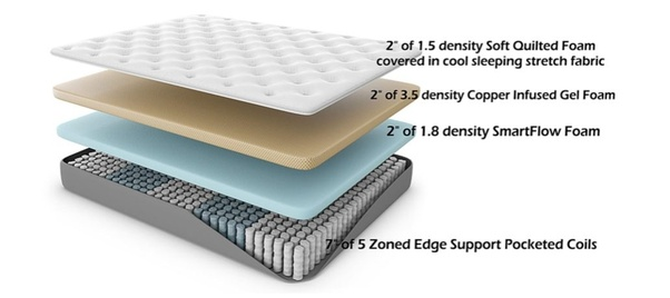 factory price 9f059 40a85 What is the best alternative to a Tempurpedic Memory Foam ...