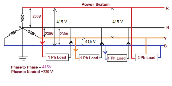 Why is neutral wire not required for 3 phase 3 wire systems? How are ...