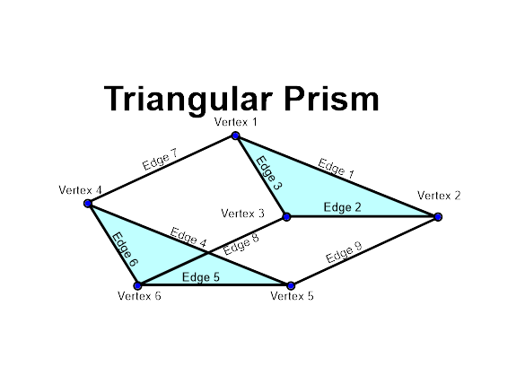 If a triangular prism has 9 sides, then how many points does