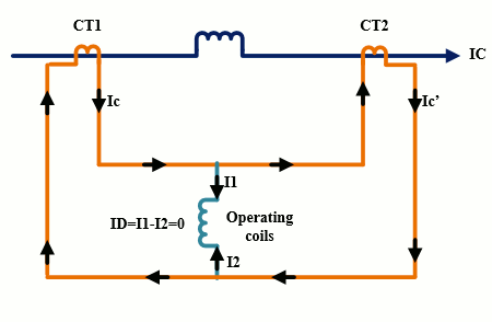 What is differential relay Quora