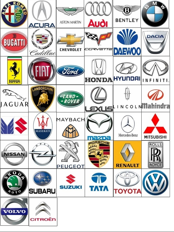 What are some famous logos of cars? - Quora