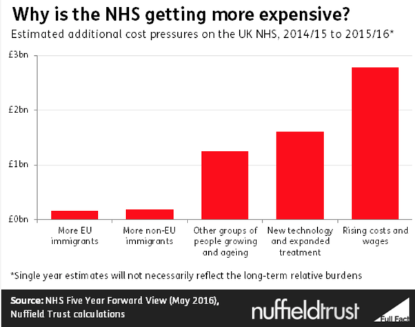 Why do public services cost so much - around 35% tax on ...