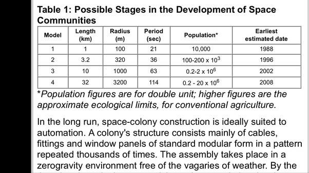Group L |Trillion Metric Units