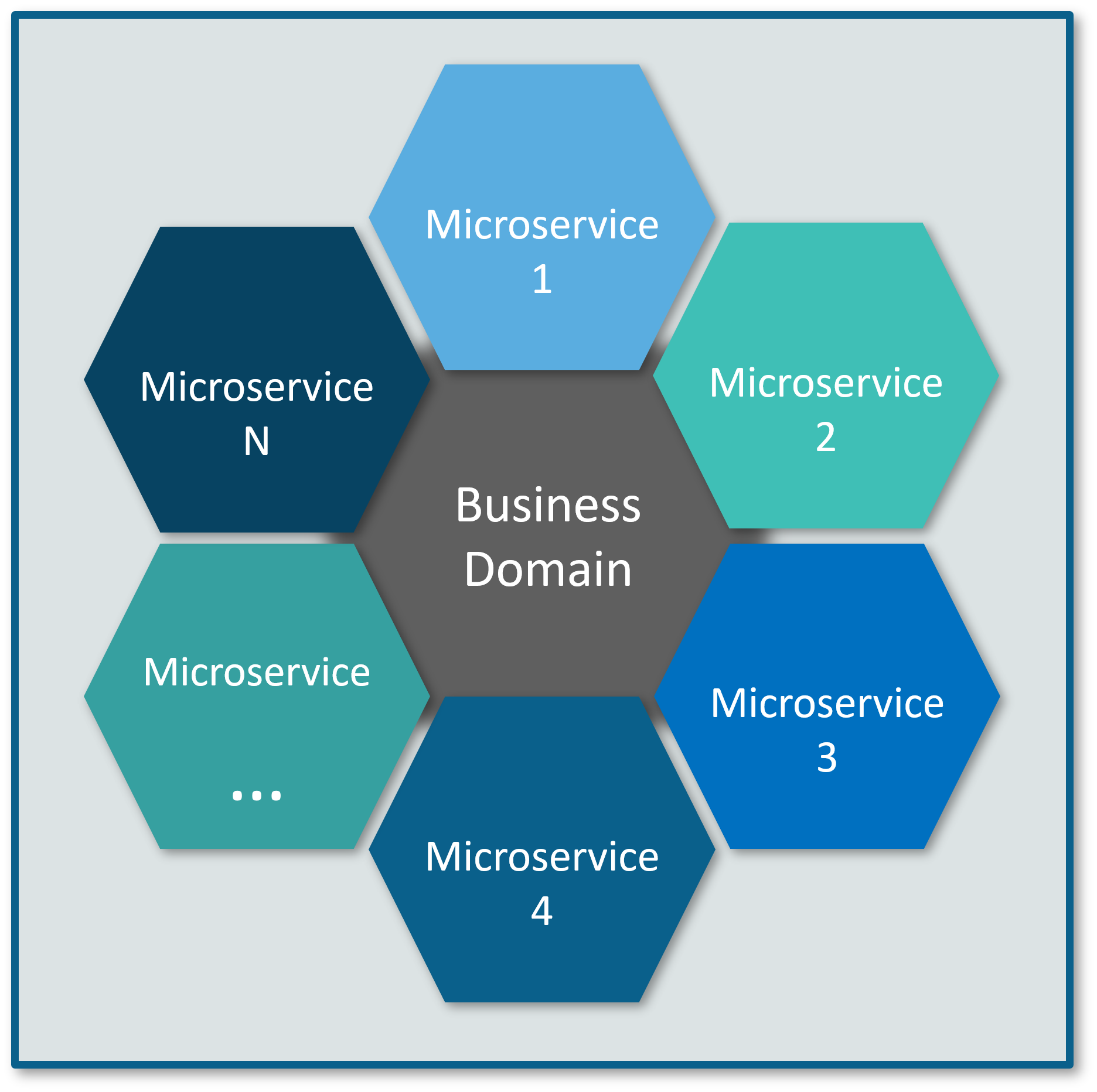 What are microservices? Which book or channel on YouTube is good for