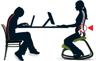 Answer Wiki  sc 1 st  Quora & Do the kneeling chairs that are designed to improve posture and back ...