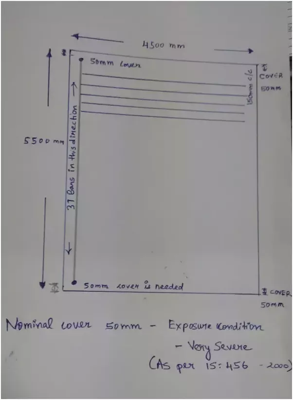 How To Calculate Steel Quantity For Slab Footing Column