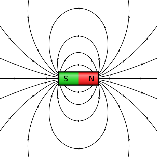 What Is The Magnetic Field Diagram Of A Cylindrical Magnet Quora