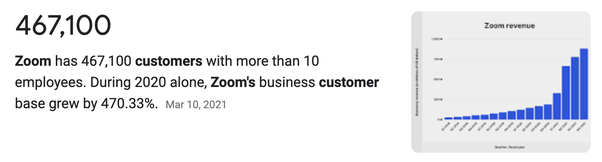 Dear SaaStr: How Many SaaS Companies Have 1 Million Customers?
