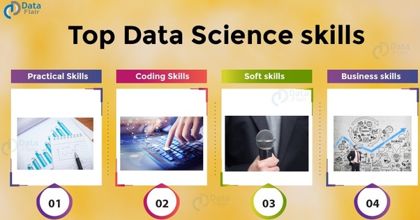 How to prepare for a data scientist interview - Quora