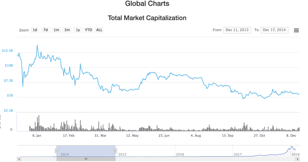 cryptocurrency market capitalization october 2021