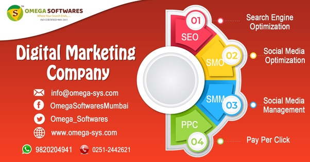 Which is the best digital marketing company in Mumbai in