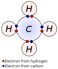What are covalent bonds quora a bond where electrons are shared rather than transferred covalent bonds typically form between two nonmetals and the electrons are shared in between fandeluxe Gallery