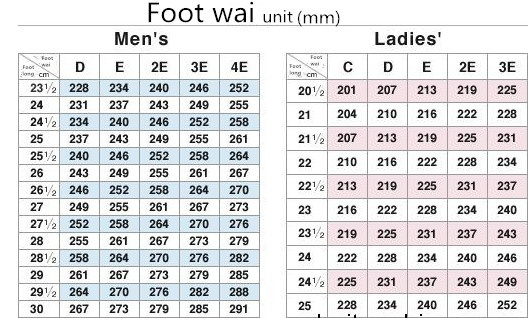 How to tell if my Nike running shoes are a wide size - Quora