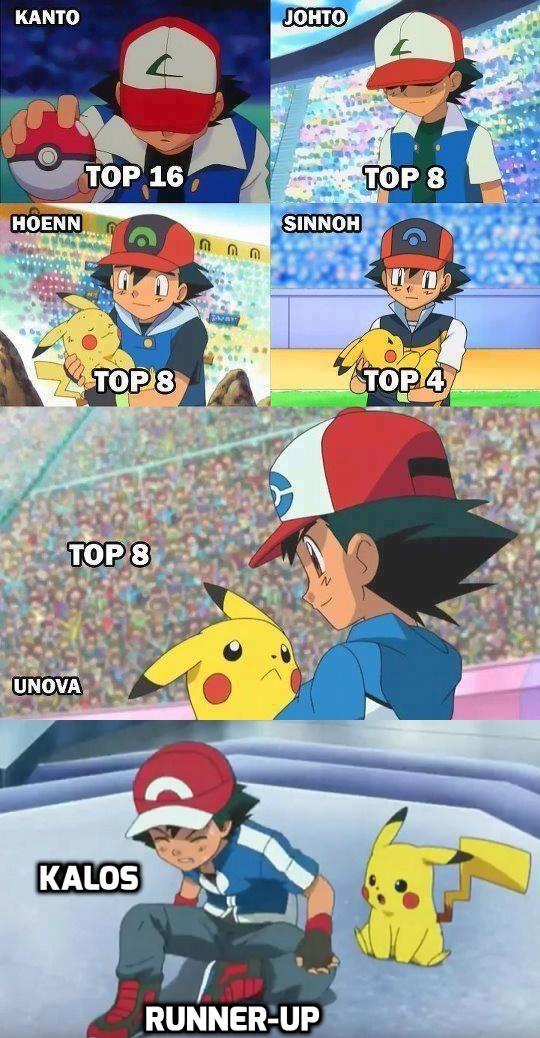 If Ash arrived early to receive his first Pokemon, how ...
