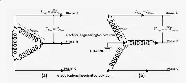 how to connect 3 phase motors in star and delta connection quora rh quora com star delta wiring connection delta connection electrical definition