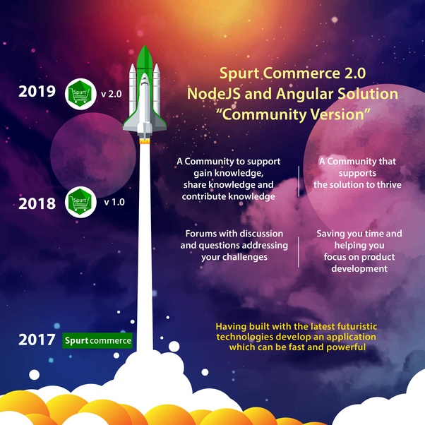 What is the best Node js CMS? Why? - Quora