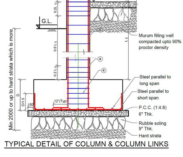 What Is Soling In The Construction Field on feedback diagram