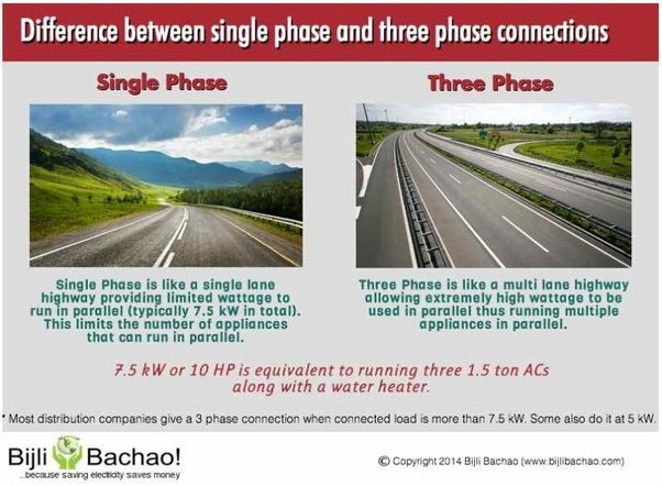 What Is The Difference Between Single Phase And Three