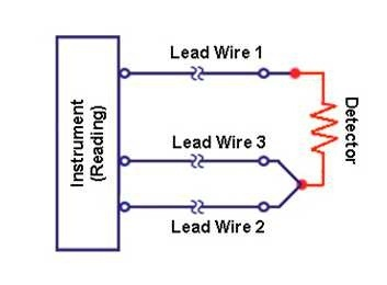 What is actual working of 2 wire, 3 wire and 4 wire typs of ...  Wire Rtd Connections Diagrams on