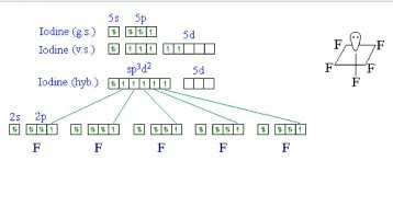 lewis diagram if5 what is the hybridization of if5? - quora #9