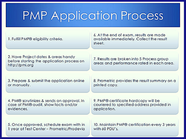 What is the best way to prepare for the PMP certification? - Quora