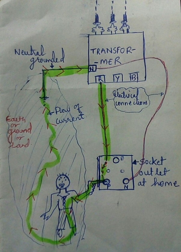 What Is Something Electrical Engineers Know That Others Don U0026 39 T