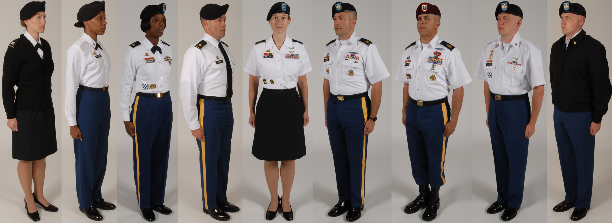 What is the difference between class A, Class B and class C military