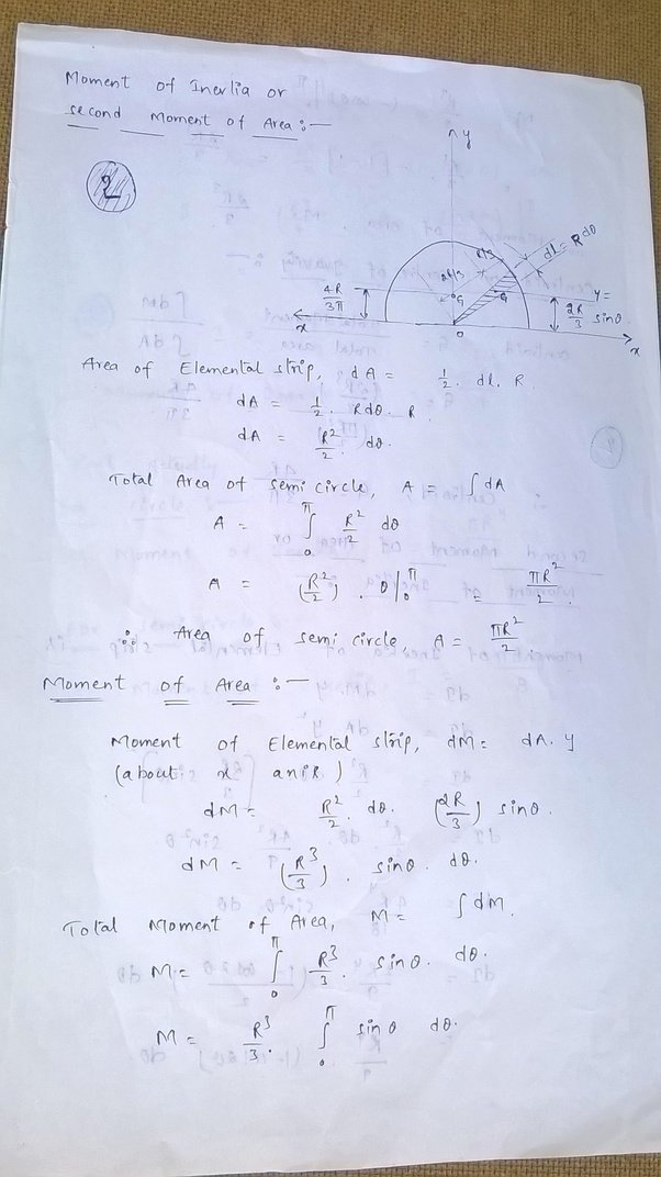 moment of inertia formulas for different shapes pdf