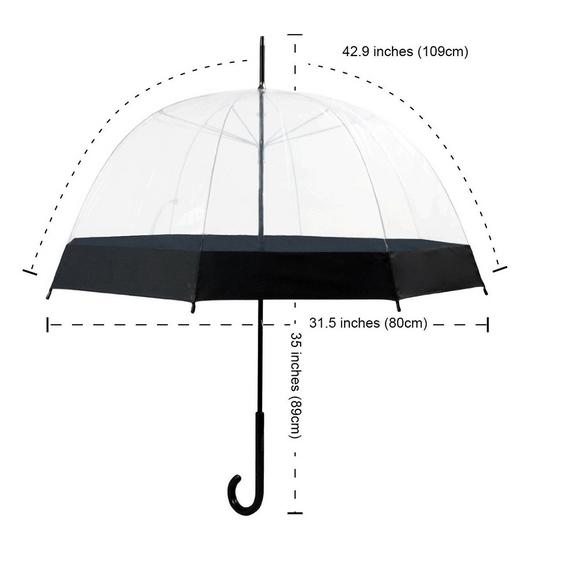How Are Umbrellas Measured Quora