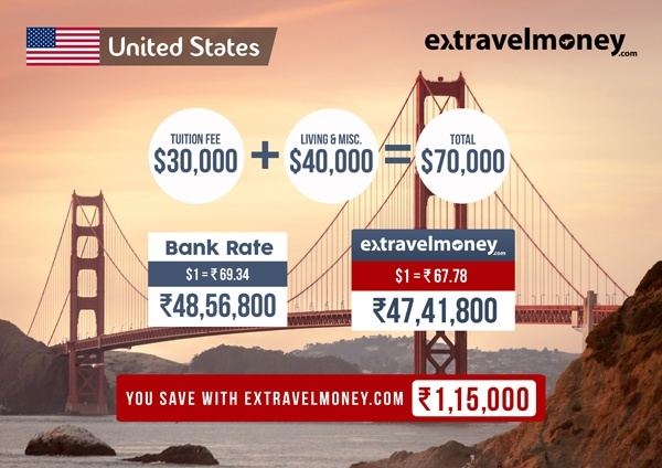 Here Is A Sample Infographic Showing How Students Are Beneing By Paying Tuition Fee And Maintenance Money To Usa Through Extravelmoney