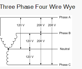 what is the use of 2 phase electrical wiring quora rh quora com 2 phase wiring for step level dimming 2 phase wiring in philadelphia