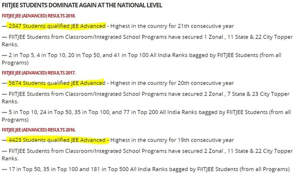 Is Narayana or Fiitjee better for preparation for the JEE? - Quora