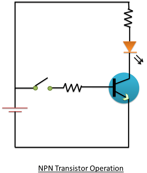What Is The Difference Between The Transistors Npn And Pnp And What