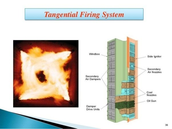 Why tangential firing is used in boilers of thermal power plant? - Quora