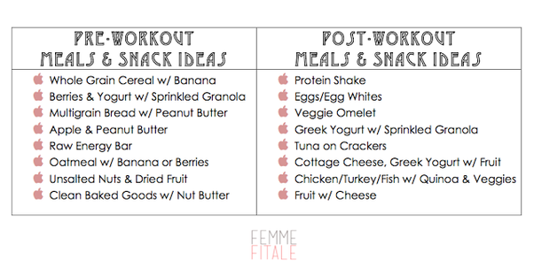 Simple healthy weight loss meal plan
