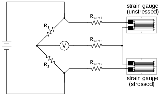 can one apply the wheatstone bridge formula with inductors